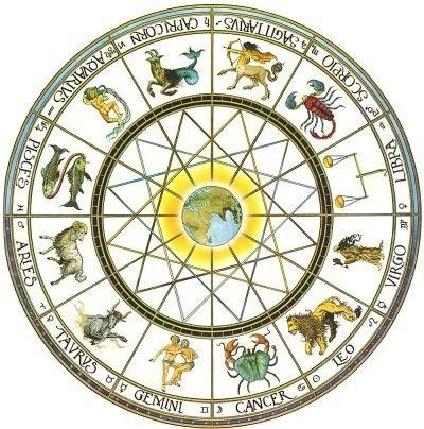 Figure: Bild des Tierkreises